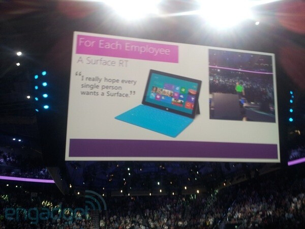 Free Windows 8 gear for all Microsoft full-time employees - Christmas comes early at Microsoft: employees get WP8 smartphones, Surface tablets, PCs as gifts
