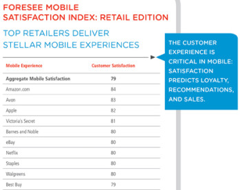 Some of the top mobile retailers based on satisfaction score