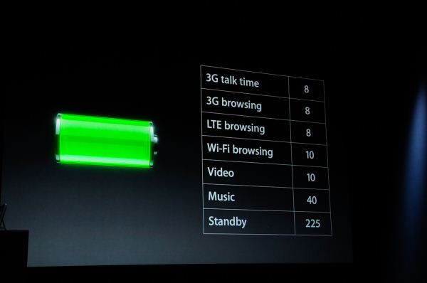 Battery life of some functions on the Apple iPhone 5 - Report: A6 chip in Apple iPhone 5 is a custom design; 1GB of RAM is aboard