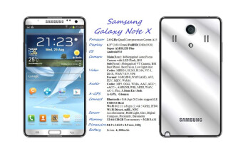 "Samsung Galaxy Note concept pushes the definition of ""phablet"""