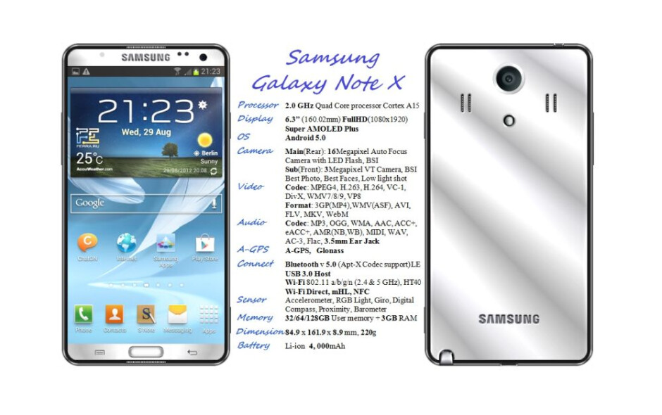"""Samsung Galaxy Note concept pushes the definition of """"phablet"""""""