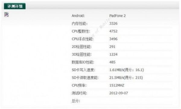 Asus Padfone 2 spotted in benchmarks, maybe powered by quad-core processor