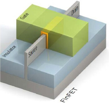 Globalfoundries promises first 14nm 3D chips in 2013, coming with up to 60  battery life savings