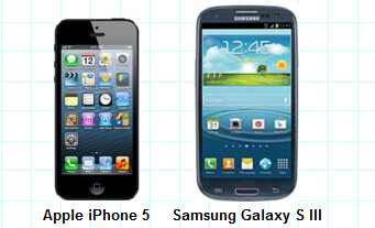 The two hottest smartphones on earth - Quality test analysis shows Apple iPhone 5 display beating out the Samsung Galaxy S III