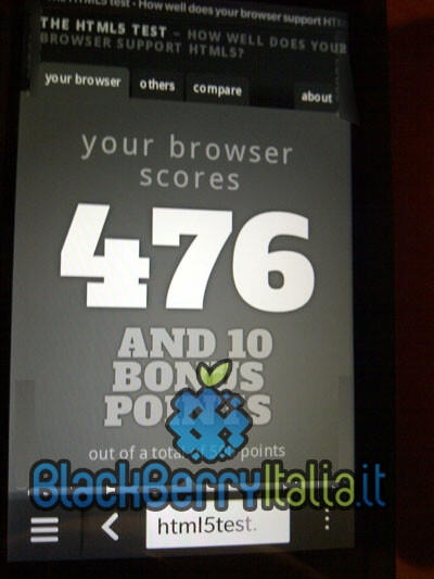 BlackBerry 10 Leaked Screenshots