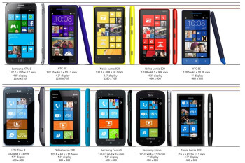 Windows Phone devices get a size comparison