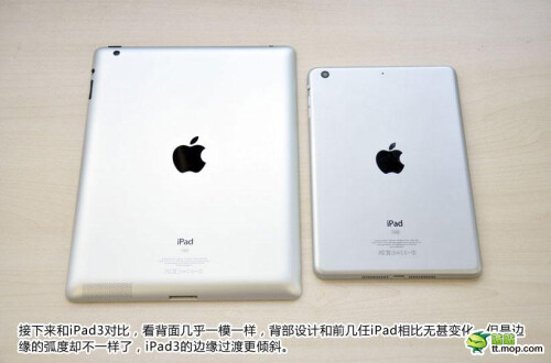 iPad Mini comparison