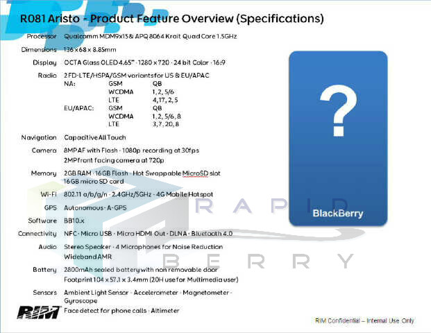 The BlackBerry Aristo appears to be RIM's flagship device - BlackBerry 10 Aristo specs leaked; A-Series model phone has 2GB of RAM and LTE on board