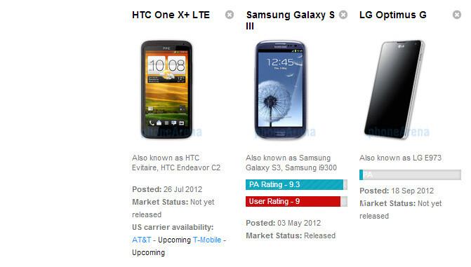 HTC One X+ vs Samsung Galaxy S III vs LG Optimus G: spec comparison