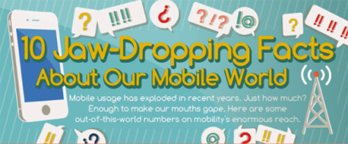 10 jaw-dropping facts about mobile
