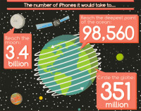 10-jaw-dropping-facts-mobile-4.jpg