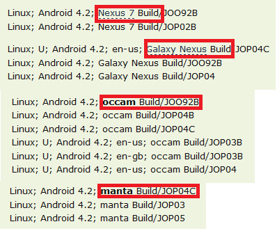 Android Police's server traffic log came up with several devices running Android 4.2 - Samsung GALAXY Nexus, Google Nexus 7 already running Android 4.2?