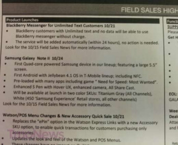This leaked memo confirms October 24th launch for the Samsung GALAXY Note II for T-Mobile