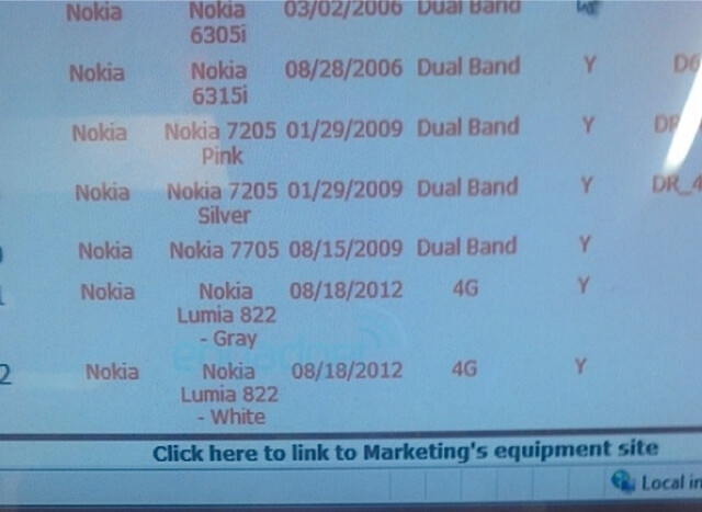 Nokia Lumia 822 for Verizon leaks with rounded corners