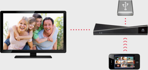 How the Slingbox 500 lets you share personal content