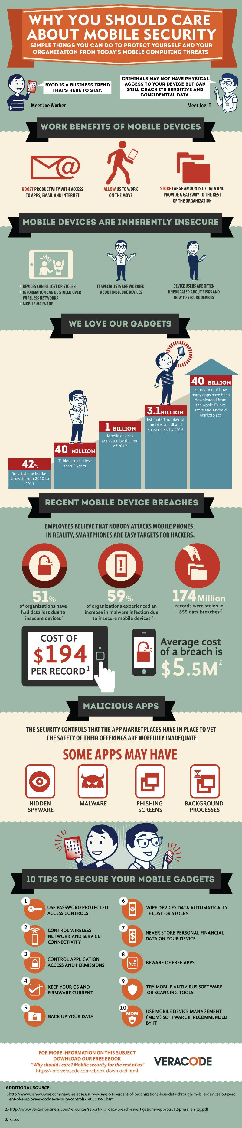 Infographic: Why mobile security matters