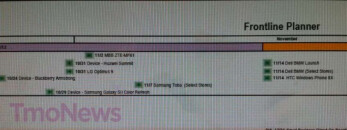 Leaked screenshot shows a fresh roadmap for T-Mobile