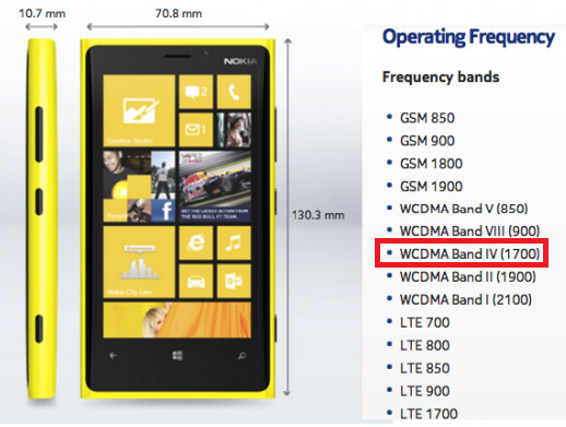 Nokia has incorrectly listed the AWS 1700MHz band as compatible with the Nokia Lumia 920 - Nokia admits mistake on its website relating to the Nokia Lumia 920