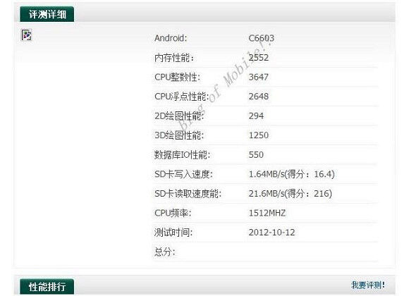 The AnTuTu Benchmark site reveals some of the specs for the Yuga - Sony C660X leaks; could be 6 inch Yuga model with Jelly Bean aboard