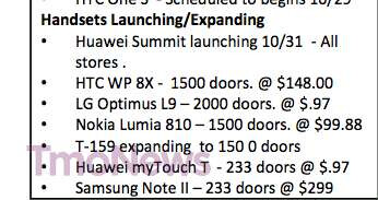 Wal-Mart T-Mobile pricing for Nokia Lumia 810, HTC 8X, Galaxy Note II, and LG Optimus L9 leaked