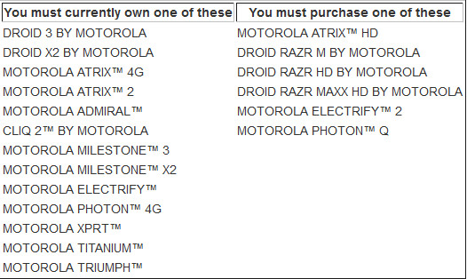 Is your Motorola phone on the trade-in list? - Motorola releases list of its phones eligible for $100 gift card with trade-in program
