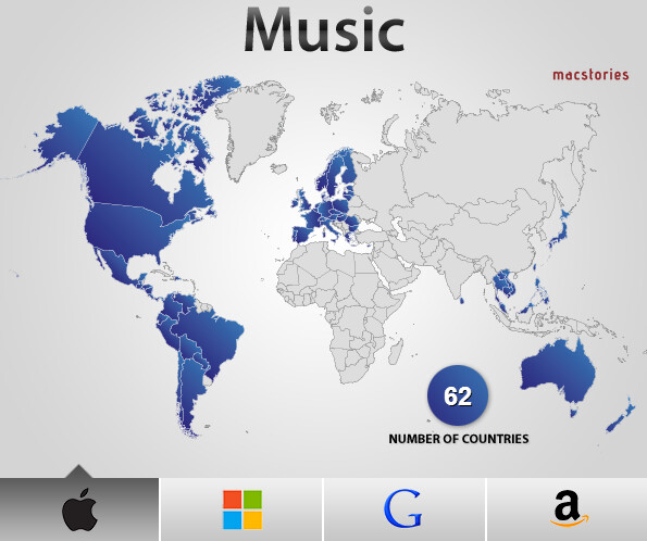 Apple wins by a huge margin in music