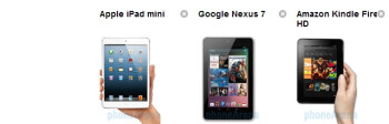 Apple iPad mini vs Google Nexus 7 vs Amazon Kindle Fire HD specs comparison