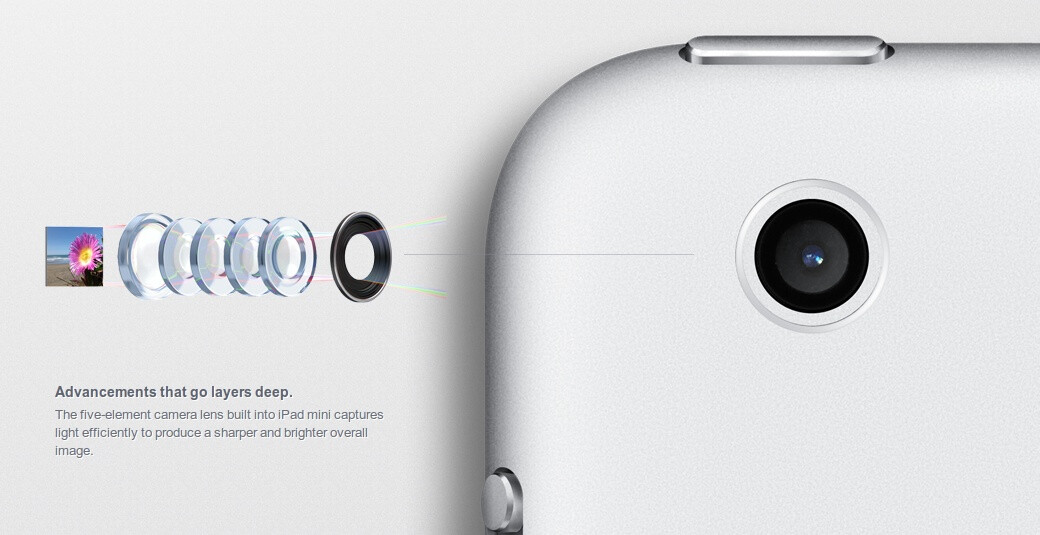 5MP iSight rear camera
