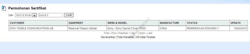 Sony Xperia E dual leaks with dual-SIM functionality and 1GHz CPU