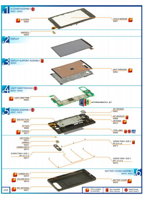 Lumia 820 diagram