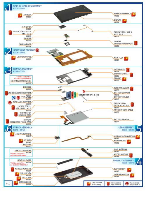 Lumia 920 diagram