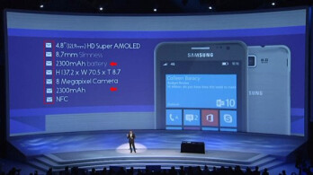Note the duplicate bullet points for the battery on the Samsung ATIV S
