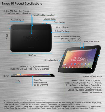 Google Nexus 10 specs review: $400 to push 4 million pixels