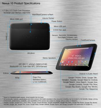 Google Nexus 10 specs review: $400 to push 4 million pixels