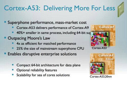 A deeper look at Cortex A50