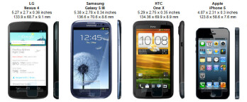 Nexus 4 vs Galaxy S III vs One X vs iPhone 5: size comparison