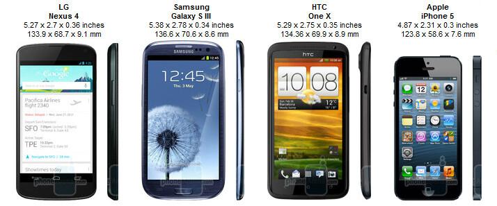Nexus 4 vs Galaxy S III vs One X vs iPhone 5: size comparison