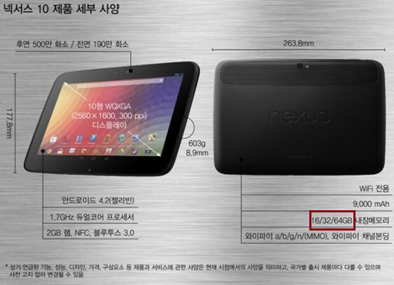 A 64GB version of the Google Nexus 10 first appeared (L) and then disappeared - 64GB Google Nexus 10? Nah, just a mistake