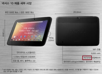 A 64GB version of the Google Nexus 10 first appeared (L) and then disappeared