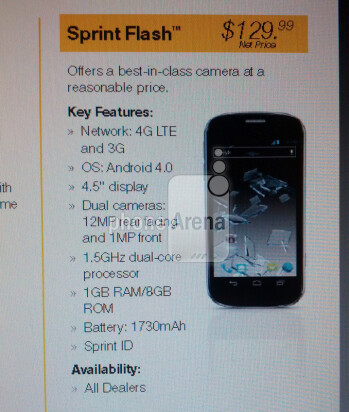 Sprint Flash coming soon with 4.5-inch screen, 12MP cam and 1.5GHz dual-core processor for $130