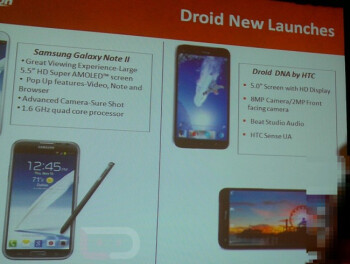 Slide reveals Verizon is training its staff on a couple of phablets