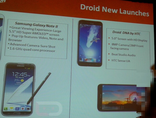 Slide reveals Verizon is training its staff on a couple of phablets - Verizon staff talking DNA, HTC DROID DNA that is