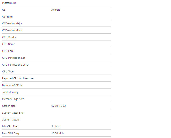 Acer Iconia Tab A220 leaks with Android 4.1 and quad-core ...