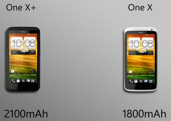 Comparing looks and battery size between the HTC One X+ (L) and the HTC One X