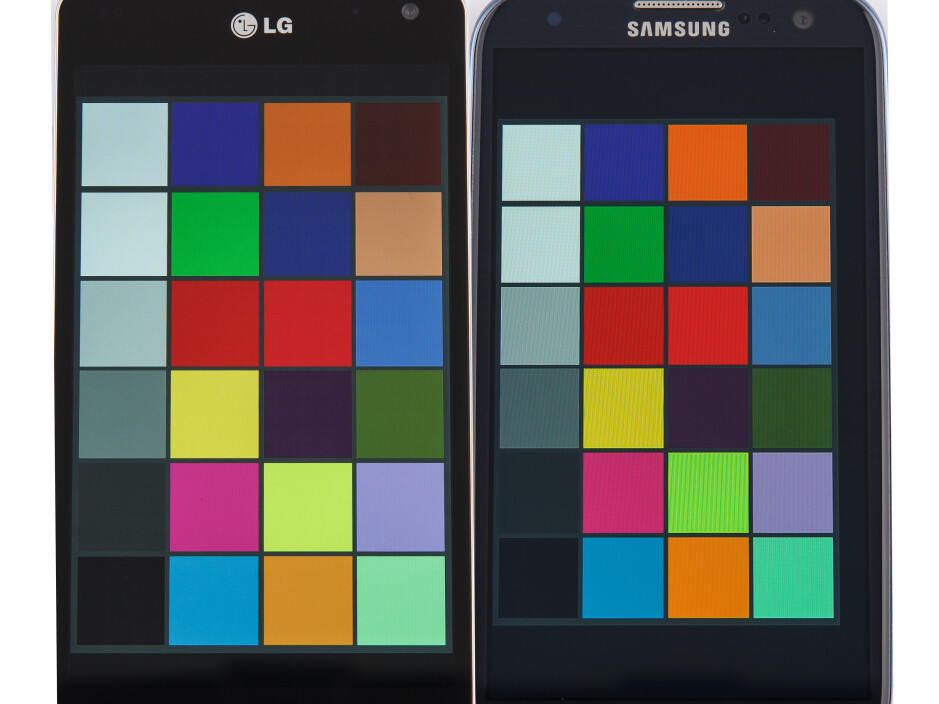 The GS III tends to display colors in an inaccurate way - LG Optimus G vs Samsung Galaxy S III: screen comparison