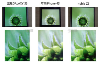 Galaxy S III and iPhone 4S vs ZTE Nubia Z5