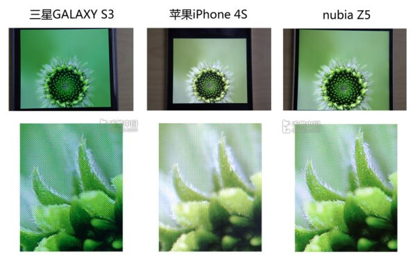 Galaxy S III and iPhone 4S vs ZTE Nubia Z5 - ZTE Nubia Z5 sports a 1920 by 1080 pixel display, gets compared to the competition