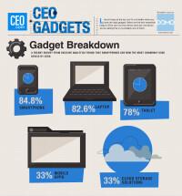 CEO-Gadgets-1