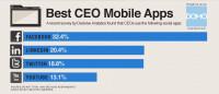 CEO-Gadgets-4