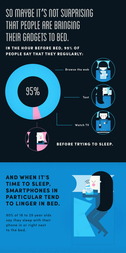 Here is why you shouldn't use your smartphone before sleeping